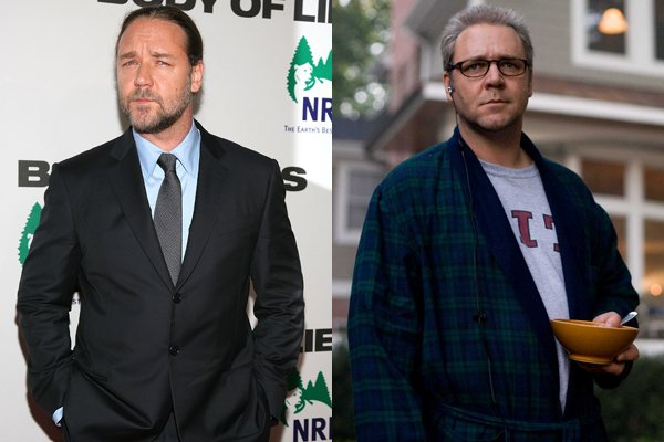 Russell Crowe Weight Changes